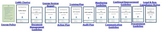EnMS document templates at your service – Guidebook Template